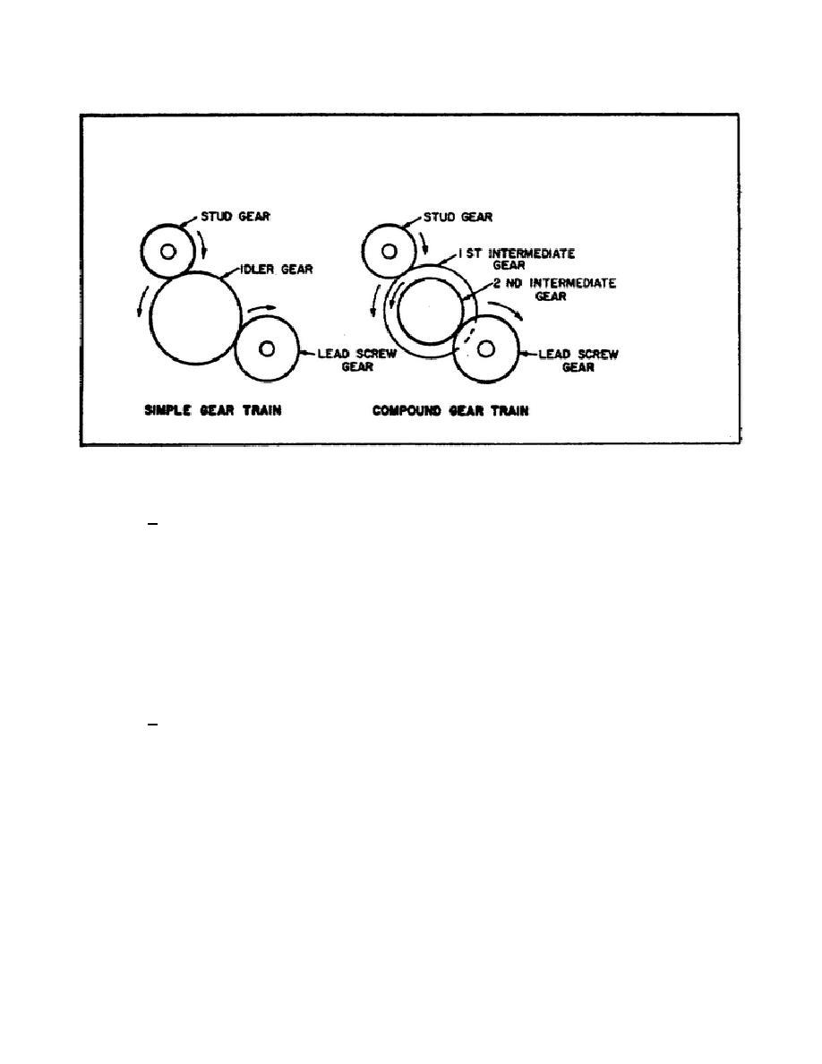 medium resolution of gear train diagram