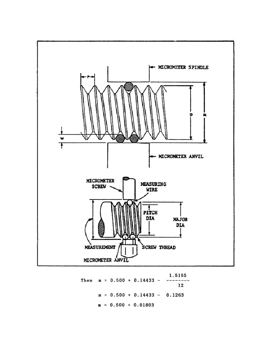 76 Jeep Wire Diagram. Jeep. Auto Wiring Diagram