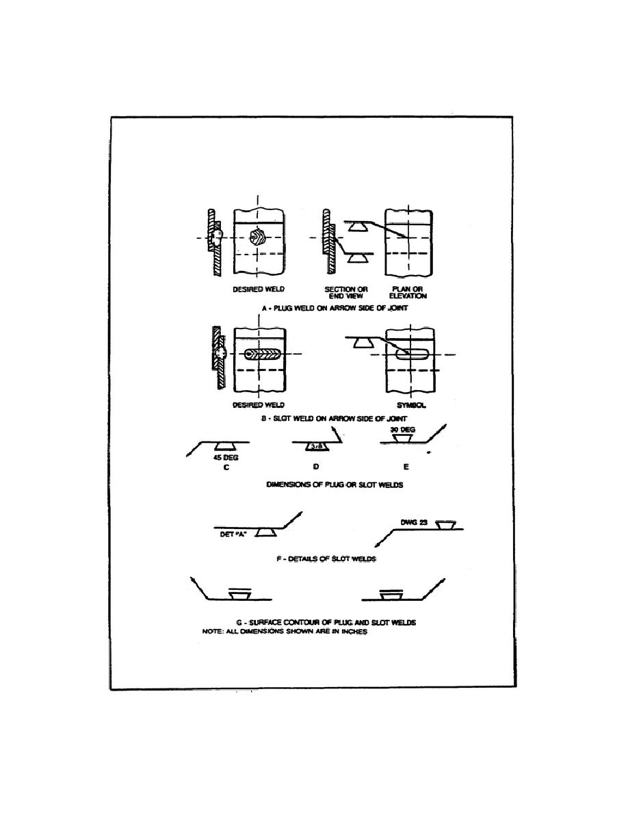 hight resolution of plug and slot welding symbols indicating location and dimensions of the weld