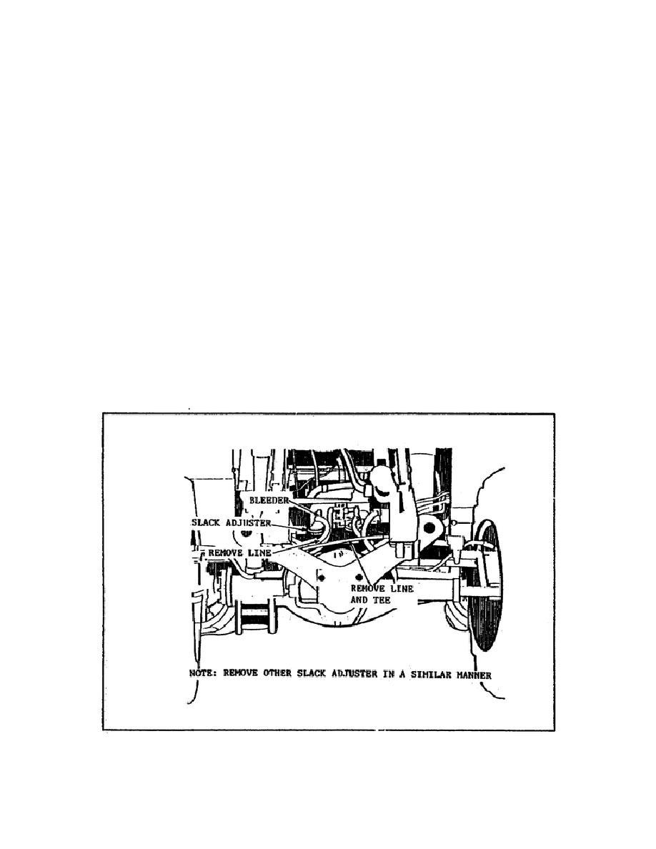 Figure 13. Slack Adjusters
