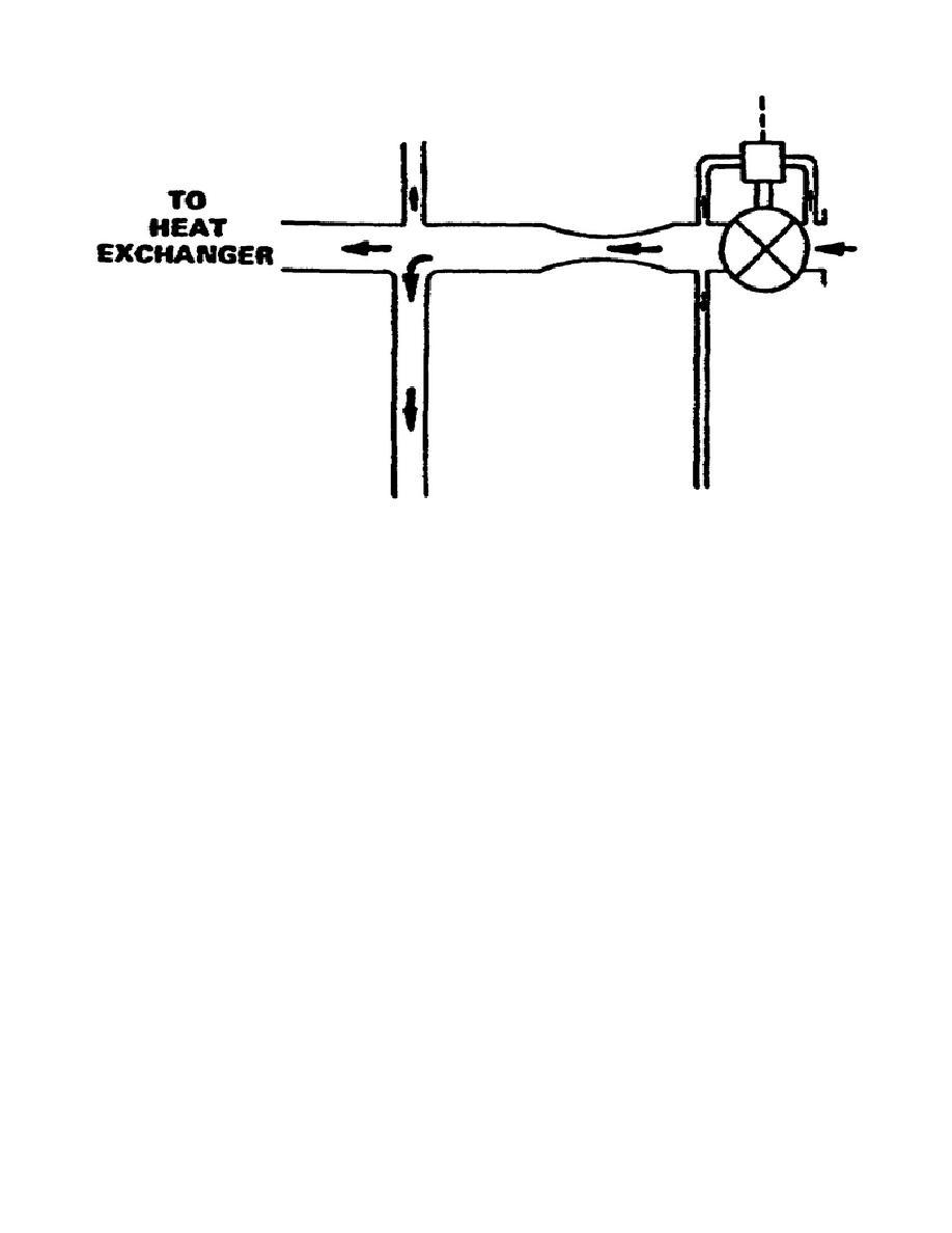 medium resolution of venturi schematic