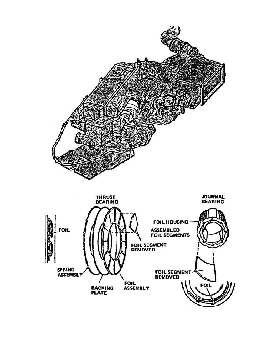 Figure 1-27. Air Cycle Machine Location.
