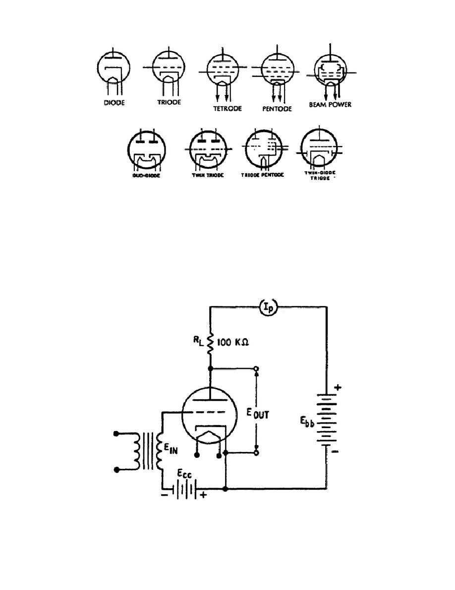 Wire Color For Vacuum Tube Wiring Diagram