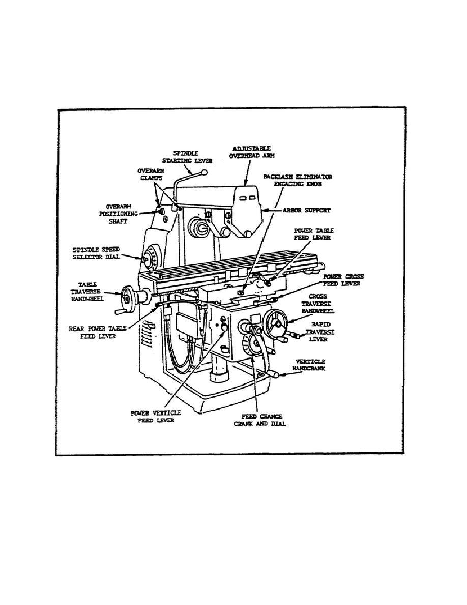 Bench-type Plain Horizontal Milling Machine