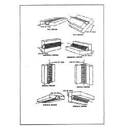 welding positions [ 918 x 1188 Pixel ]