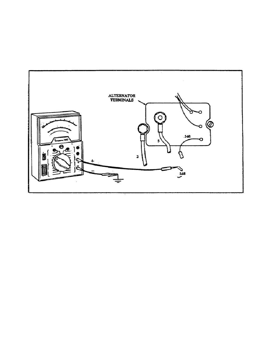 Figure 21. Multimeter Connection to Alternator Circuit 568