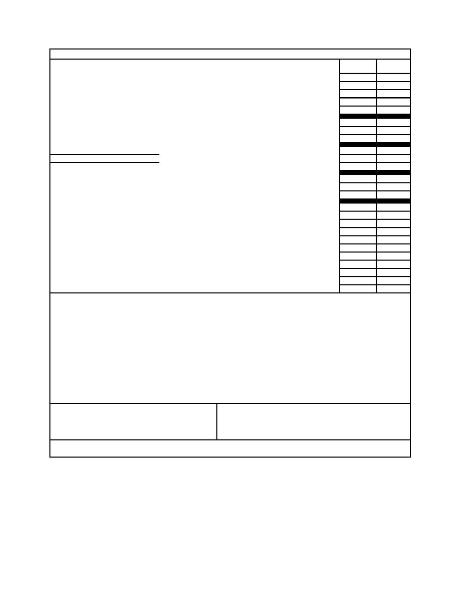 Figure 1-6. Sample of DA Form 5456-R (back)