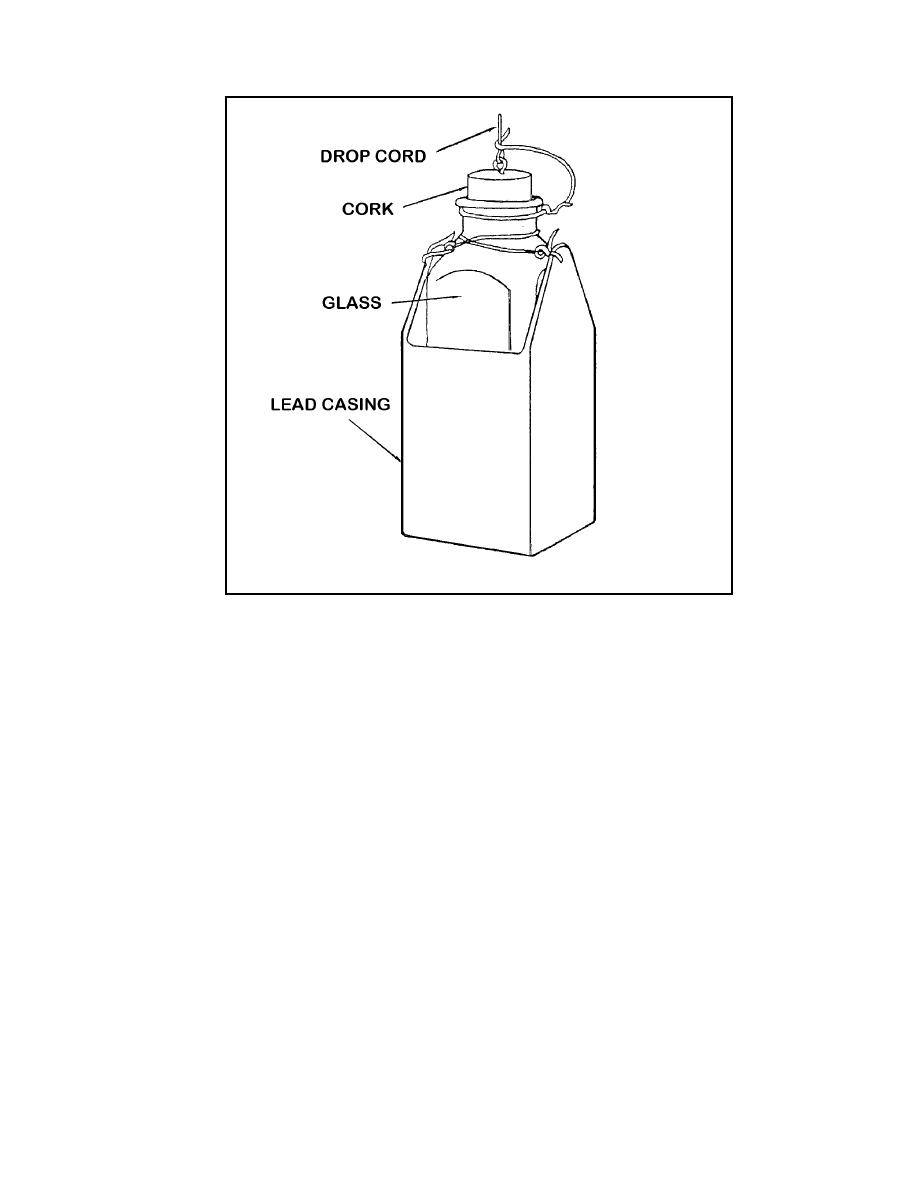Figure 6-3. Weighted bottle sampler.