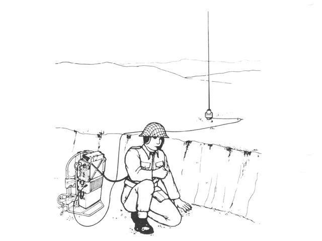 Army Radio Sales Co. :: Radios and Equipment :: Clansman