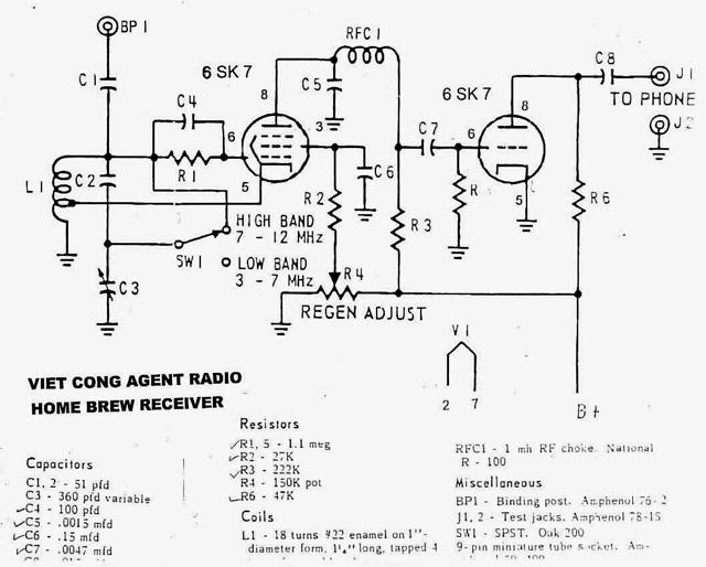 Army Radio Sales Co. :: AB-64 North Vietnamese Agent Radio