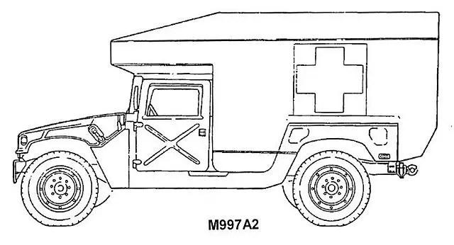 M997A2 Humvee ambulance technical data sheet