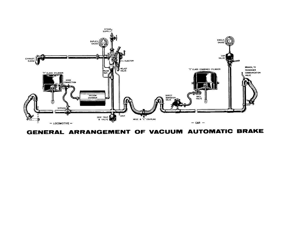 Figure 8-53. Vacuum brake system.