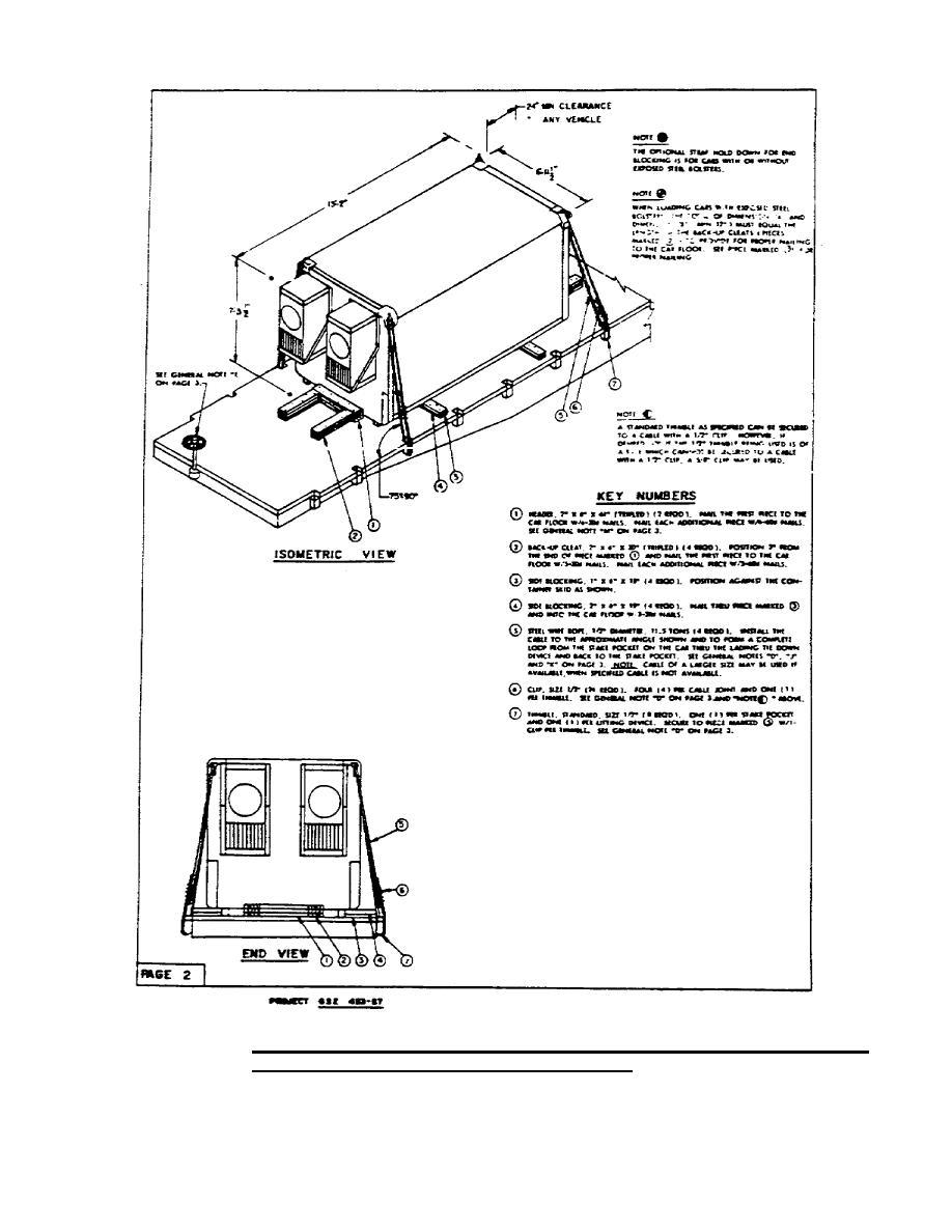 Figure 1.9.(2)Loading Support Maintenance Shop Set