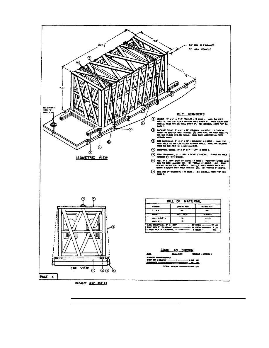 Figure 1.9.(4)Loading Support Maintenance Shop Set