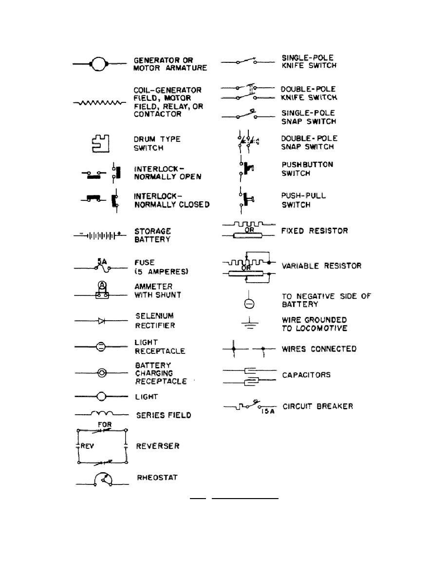 Ansi Wiring Diagram Symbols Ieee Standard Electrical Symbols