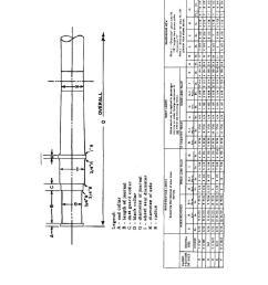 black collar freight car axle dimensions tr065540061 [ 918 x 1188 Pixel ]
