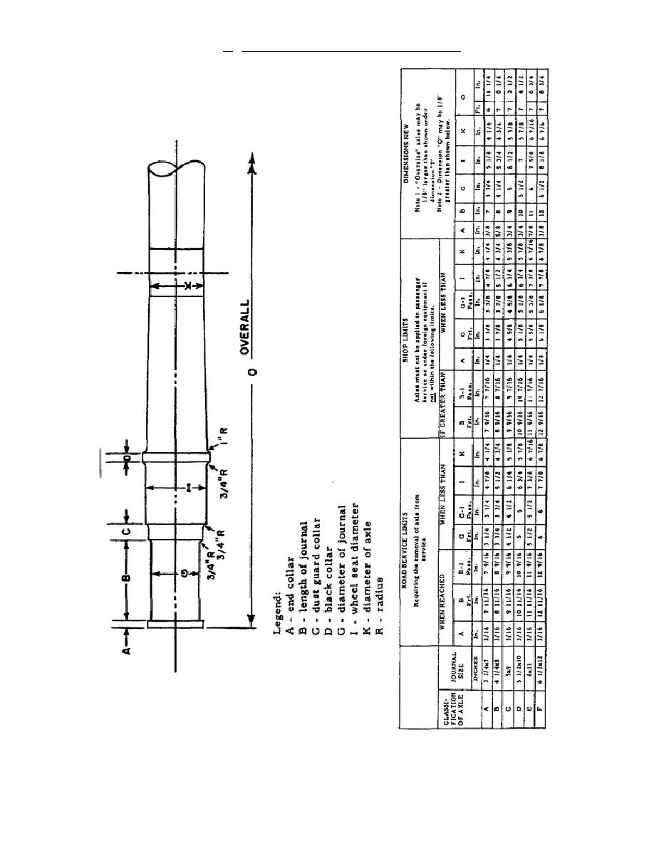 hight resolution of black collar freight car axle dimensions tr065540061