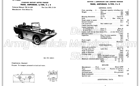 TM 9-2800 – Page 3