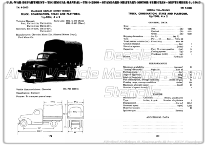 TM 9-2800 Standard Military Motor Vehicles