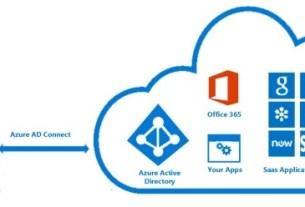What is Office 365 IdFix tool? -