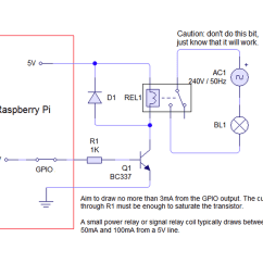 4 Pin Relay Wiring Diagram With Switch R22 Pressure Enthalpy Raspberry Pi Controlling A Arnholm Org