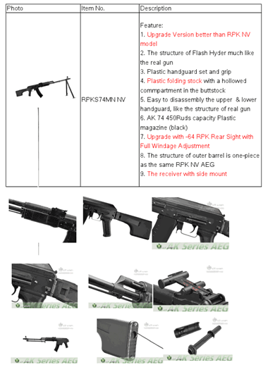 New models from LCT Airsoft