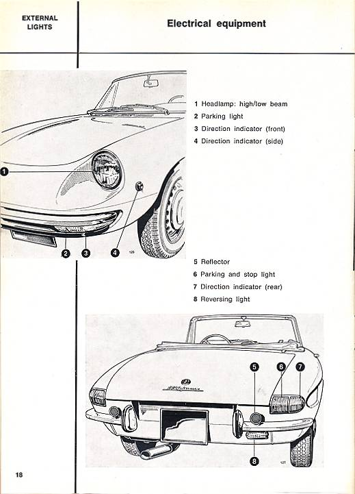 Index of /alfa/Documents-Techniques/Spider105/Alfa Romeo
