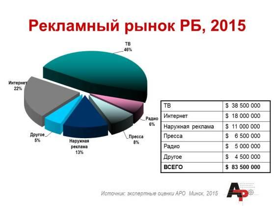 %d1%80%d0%b5%d0%ba%d0%bb%d0%b0%d0%bc%d0%bd%d1%8b%d0%b9-%d1%80%d1%8b%d0%bd%d0%be%d0%ba-%d1%80%d0%b1-2015-1