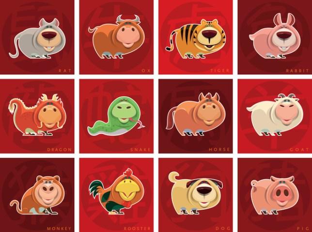 ¿Qué animal del Horóscopo Chino eres? 2ª parte