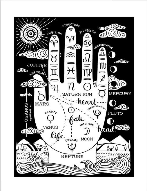 Quiromancia, cómo leer los montes de la mano
