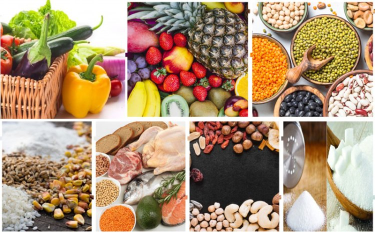 Recommended Nutritional Requirements for Balanced Diet