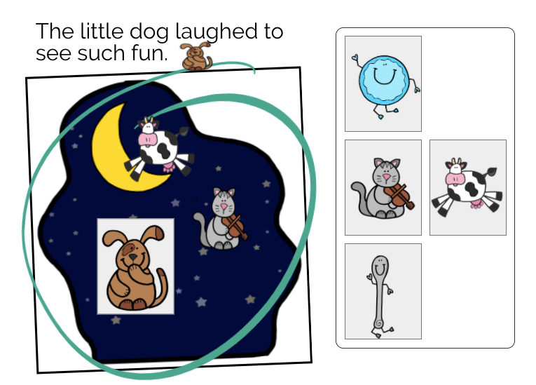 The little dog laughed to see such fun - one of the BOOM task cards from Hey Diddle Diddle featuring the dog, cat, cow jumping the moon and selections of other pictures on the Right side to select from to match to text including: plate and spoon, cat and cow