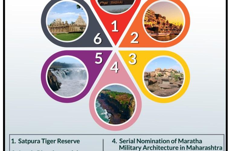 UNESCO-World Heritage Sites of India-2021