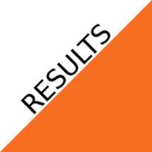 Resultados Campeonato Ibérico Femenino