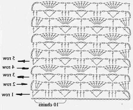 Crochet Bolero Diagram Pattern Crochet Lace Wrap Diagram