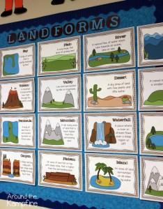 Learning about landforms also around the kampfire rh aroundthekampfire