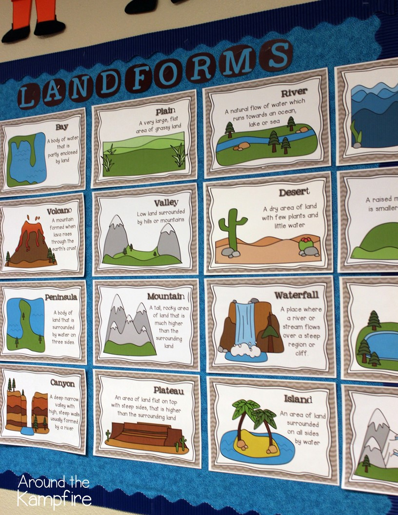 medium resolution of Learning About Landforms - Around the Kampfire