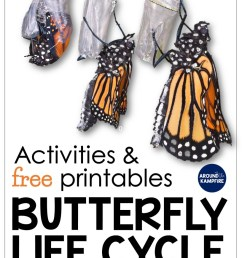 Butterfly Life Cycle Resources \u0026 Free Printables - Around the Kampfire [ 1056 x 816 Pixel ]