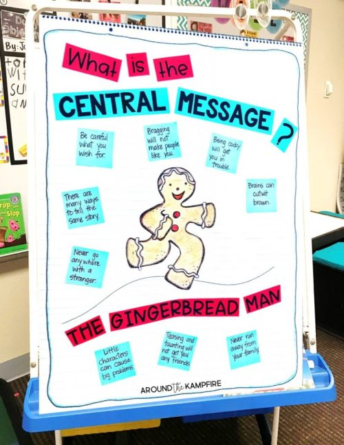 small resolution of Teaching Central Message with The Gingerbread Man - Around the Kampfire
