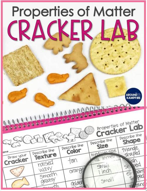 small resolution of Properties of Matter Cracker Lab: Science Kids Can Eat! - Around the  Kampfire