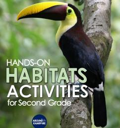 Hands-on Habitats Activities for Second Grade Scientists - Around the  Kampfire [ 1056 x 816 Pixel ]