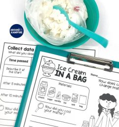 Ice Cream in a Bag: Changing Matter Experiment for Second Grade - Around  the Kampfire [ 1024 x 791 Pixel ]