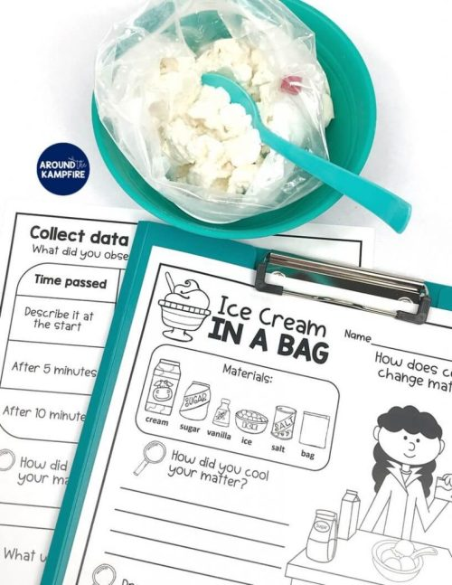 small resolution of Ice Cream in a Bag: Changing Matter Experiment for Second Grade - Around  the Kampfire