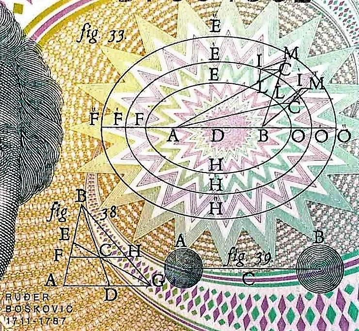 Closeup of detail on Croatia 100,000 Dinar Banknote front