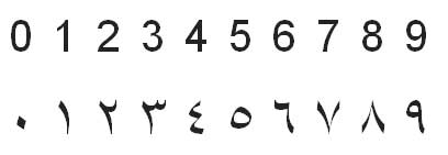 translation key for arabic numerals to english
