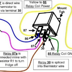 Dometic Refrigerator Wiring Diagram 1994 Dodge Dakota Radio Rv Fridge | Norcold Defend