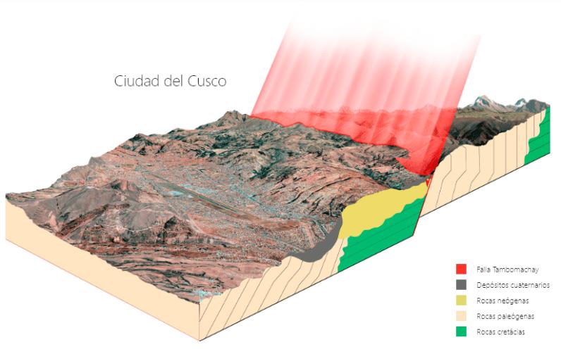 cusco-fallas.geologicas