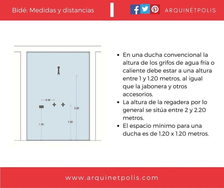Gu a de medidas y colocaci n de muebles sanitarios for Medidas de una ducha