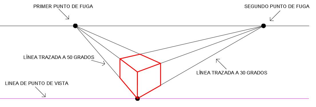 Tutorial Dibujo de Perspectivas con 2 Puntos de Fuga  Arquintpolis