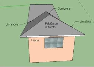 Partes elementales del techo de una casa